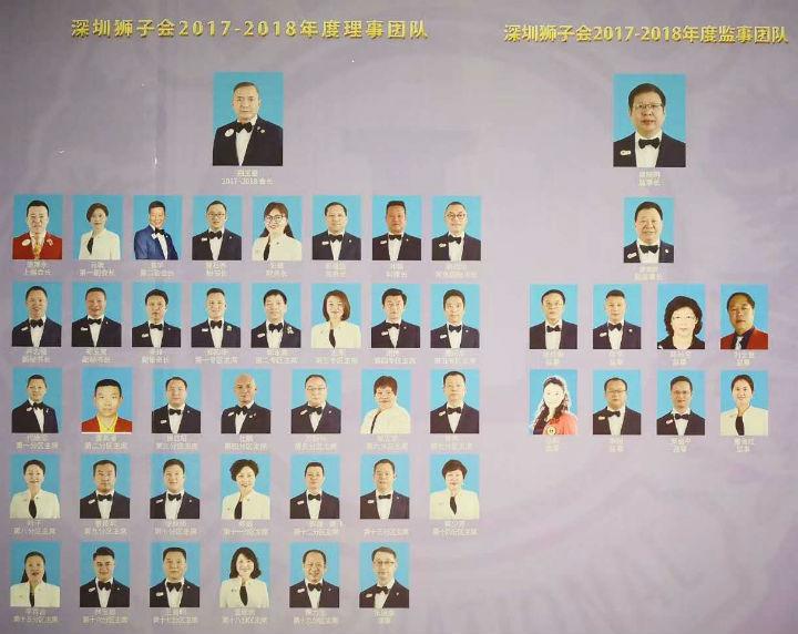 恭祝深圳狮子会服务队2018-2019年度换届晚会圆满结束