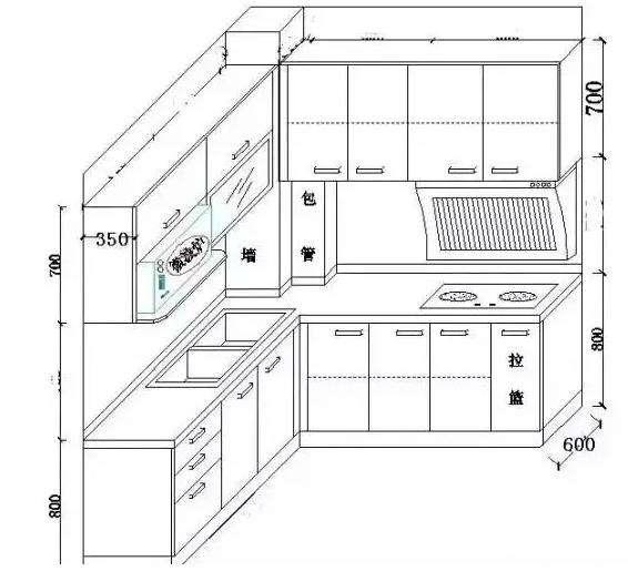 仅此一份!全屋定制柜子尺寸,你们应该提前了解!